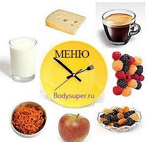 Дробное питание, меню на день с расчетом и рецептами